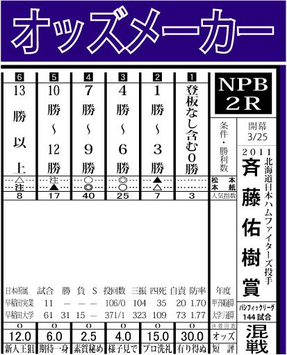 2011斉藤佑樹賞
