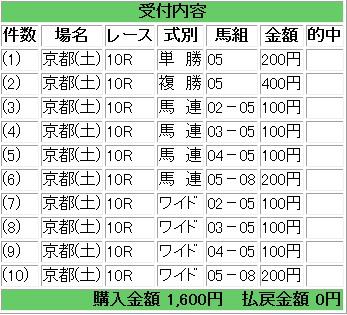 2014-1-25若駒S