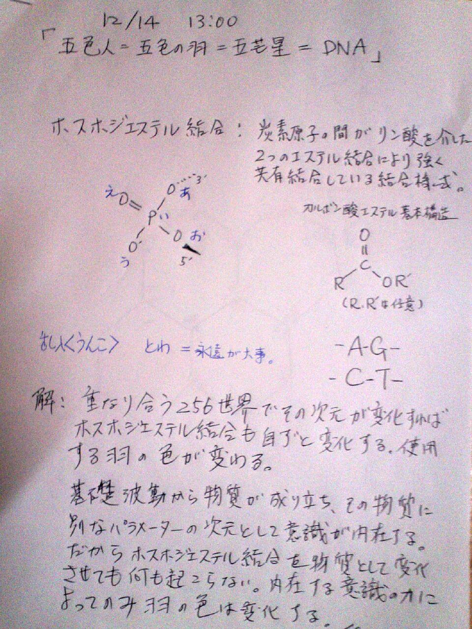 五芒星エンコード2