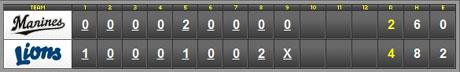score_20110725.jpg