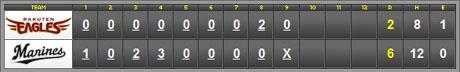 score_20110730.jpg