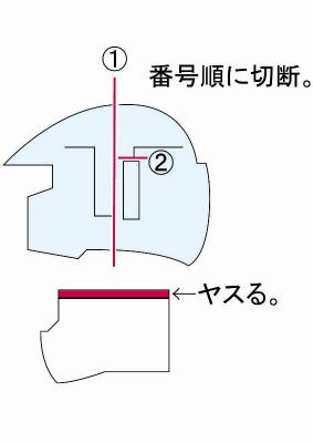 メット加工方法2