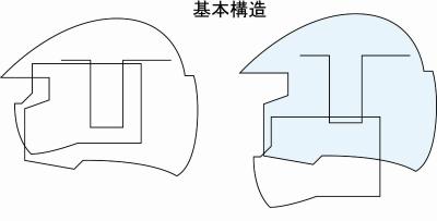 メット加工方法1