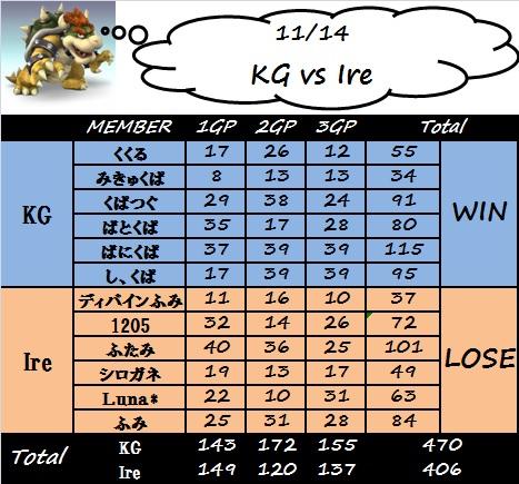 kg_vs_ire(1114).jpg