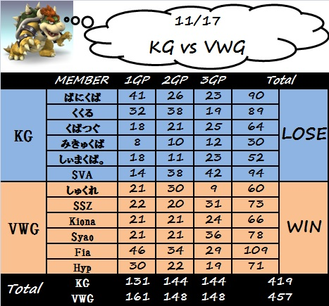 kg_vs_vwg.jpg