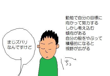 誕生日占い③