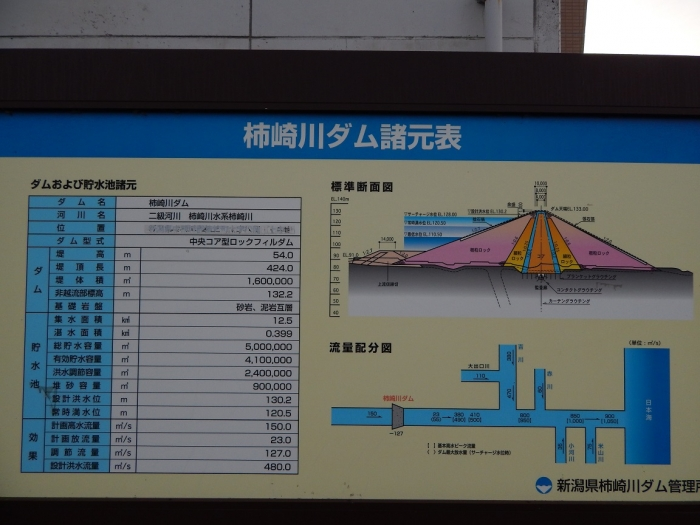 DSCN6942柿崎川ダム