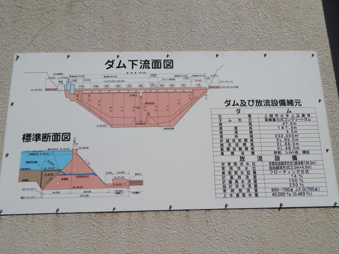 DSCN7058正善寺ダム