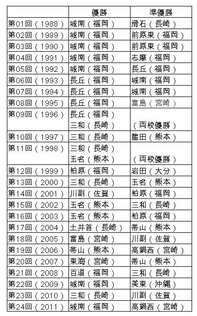 dadaizumi-256737.jpg