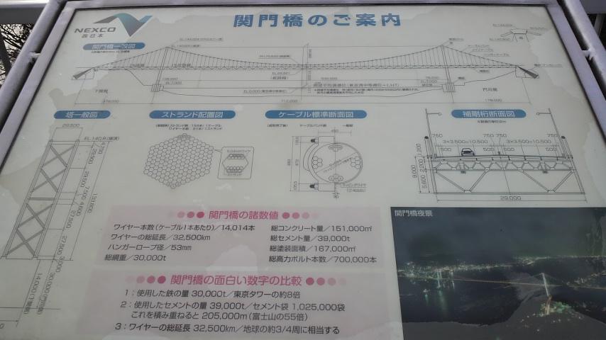関門橋説明
