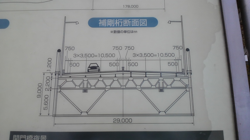 関門橋説明2