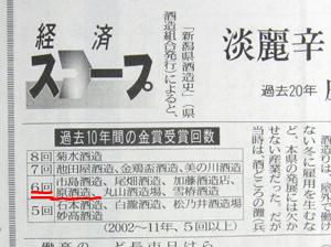 新潟日報全国新酒鑑評会記事 原酒造ランクイン
