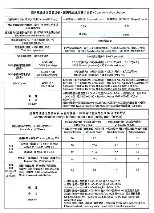 台湾中華電信SIMカード