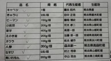 kuma_yasai2