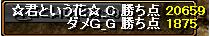 120529ダメGアリーナ戦績2