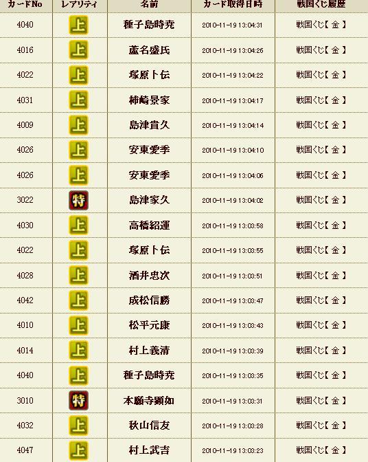 金くじ20101119