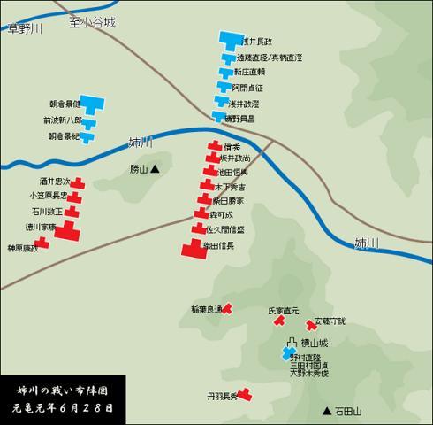姉川の戦い布陣