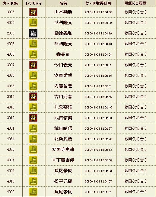 くじ20101123