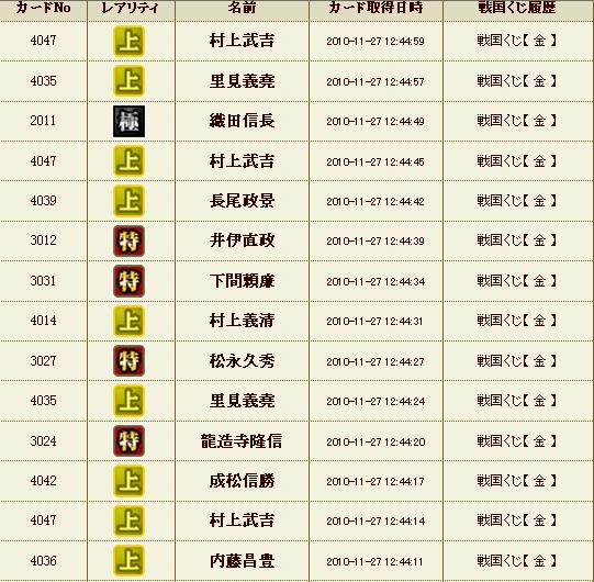 くじ20101127