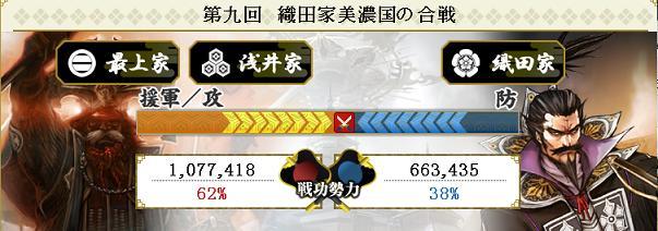 合戦結果20101202