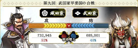 第九回 武田家甲斐国の合戦