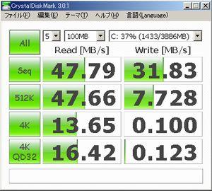 CF_4GB_bench2