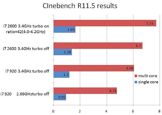 CB11_5_Results.jpg