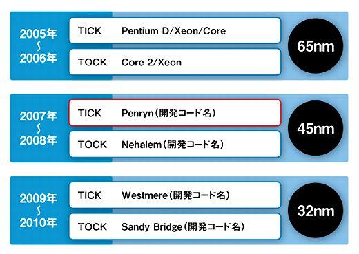 Tick_Tock.jpg