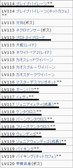 114~119
