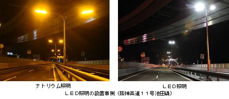 高速LED