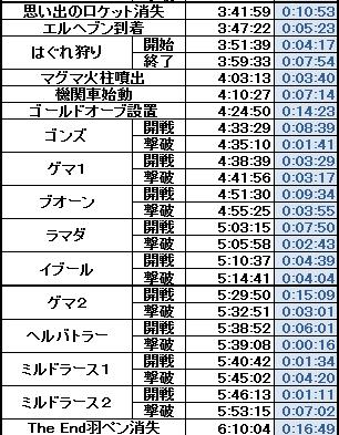 6:10:04 2of2