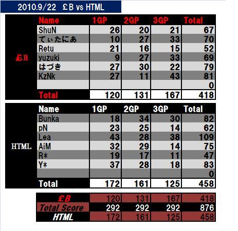 2010-9-22-£Bvs HTML