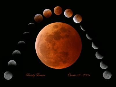 Lunar eclipse phases
