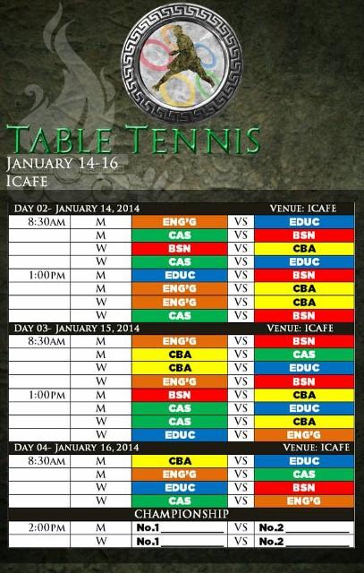 Schedule (7)