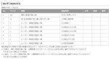 +VISION+ M-63.の MGS PW&MPO+などなど日記