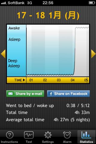 眠りの深さ2