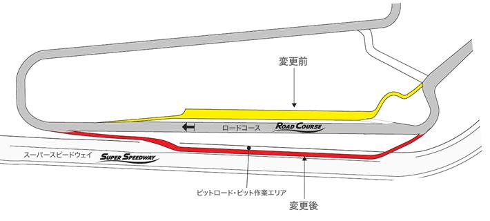 INDY® JAPAN THE FINALピットロードの変更