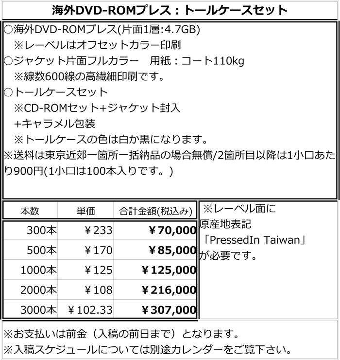 8,海外DVDプレストールケース