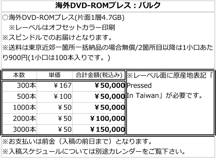 6,海外DVDプレスバルク