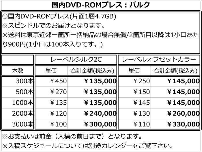 5,国内DVDプレスバルク