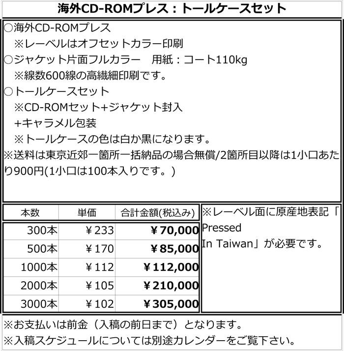 4,海外CDプレストールケース