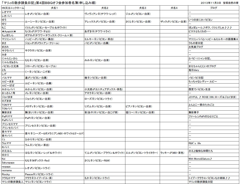 第4回BBQオフ会【参加ワンちゃんの紹介♪】-002a