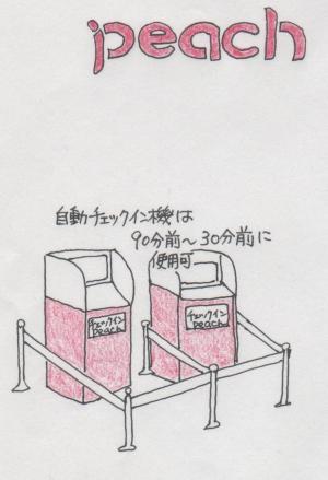 スケッチ旅行(ピーチ自動チェックイン)1