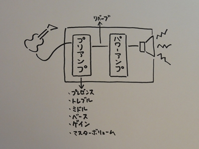 20110403ef01.jpg