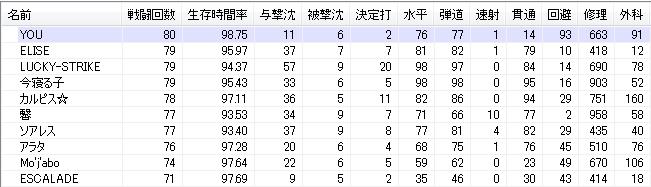 大海戦5.26DBA