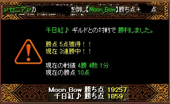 RedStone 10.07.28[04]1