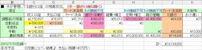 貯金状況20100710