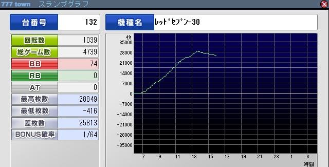 2010y07m25d_160234387.jpg
