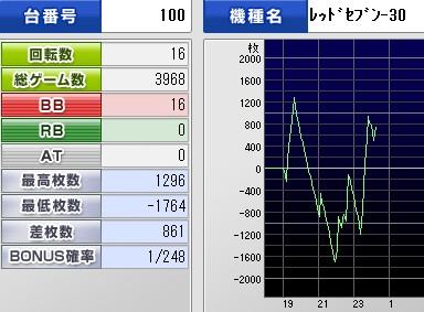 2010y07m30d_001727656.jpg