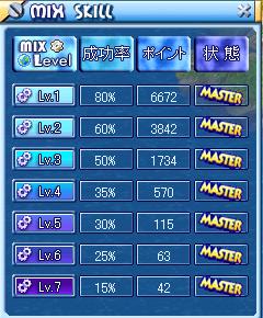 MixLv7マスター0725
